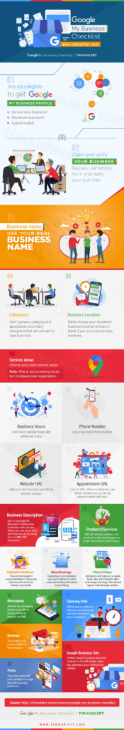 Google-My-Business-Checklist